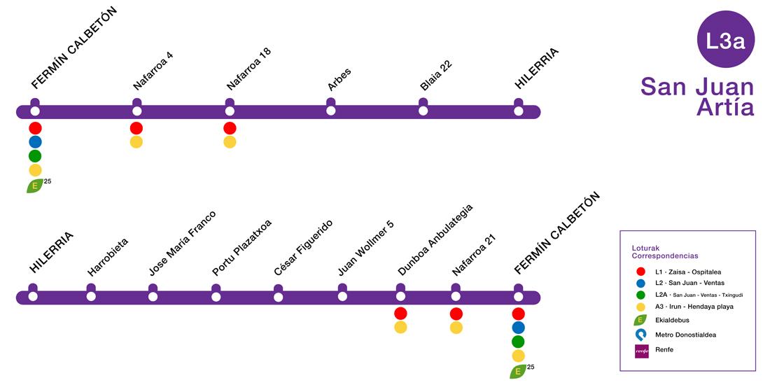Paradas Línea 3A
