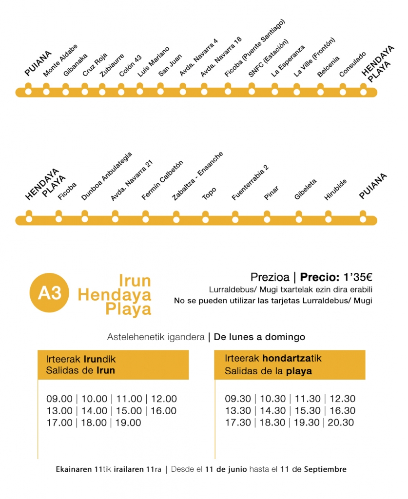 Plano y horarios Línea A3 Irun-Hendaya Playa