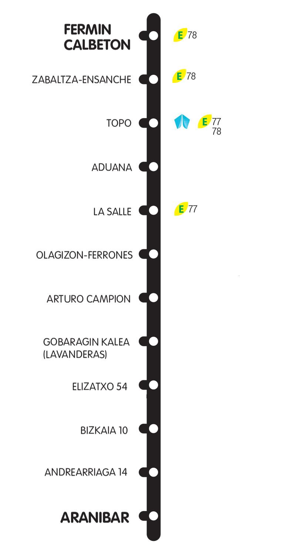 G2-San Juan-Ventas-M