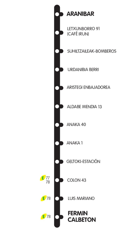 G2-Ventas-San Juan-M
