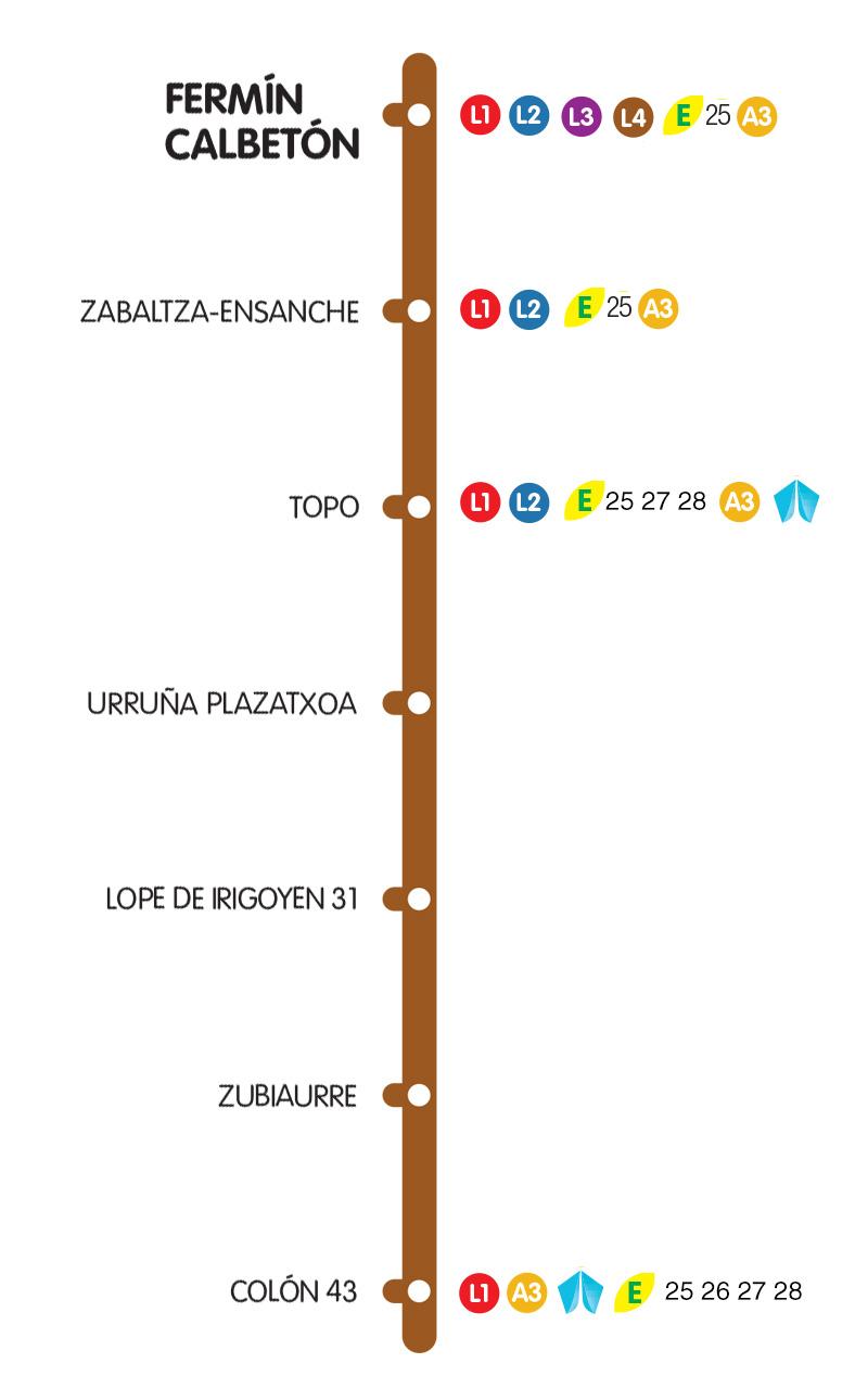 L4-San Juan-Anzaran-Olaberria-M