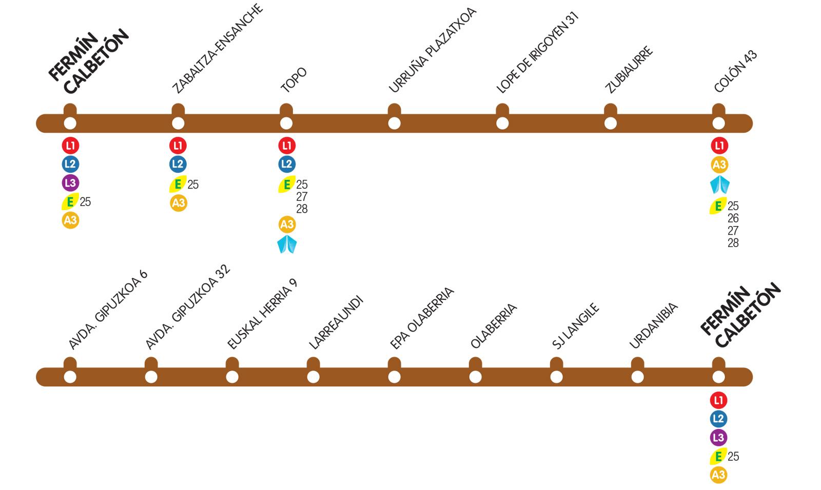 L4-San Juan-Anzaran-Olaberria