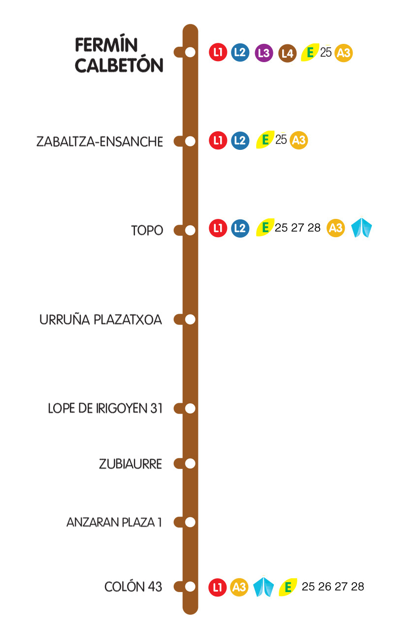 L4-San Juan-Anzaran-Olaberria-M-2019