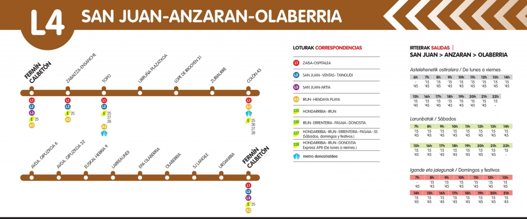L4 - San Juan - Anzaran - Olaberria