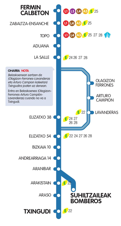 L2-San Juan-Ventas-Txingudi-M