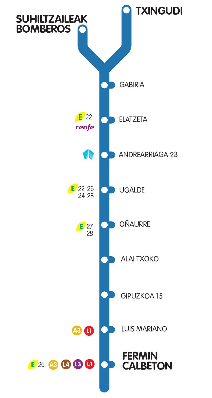 L2-Txingudi-Ventas-San Juani-M