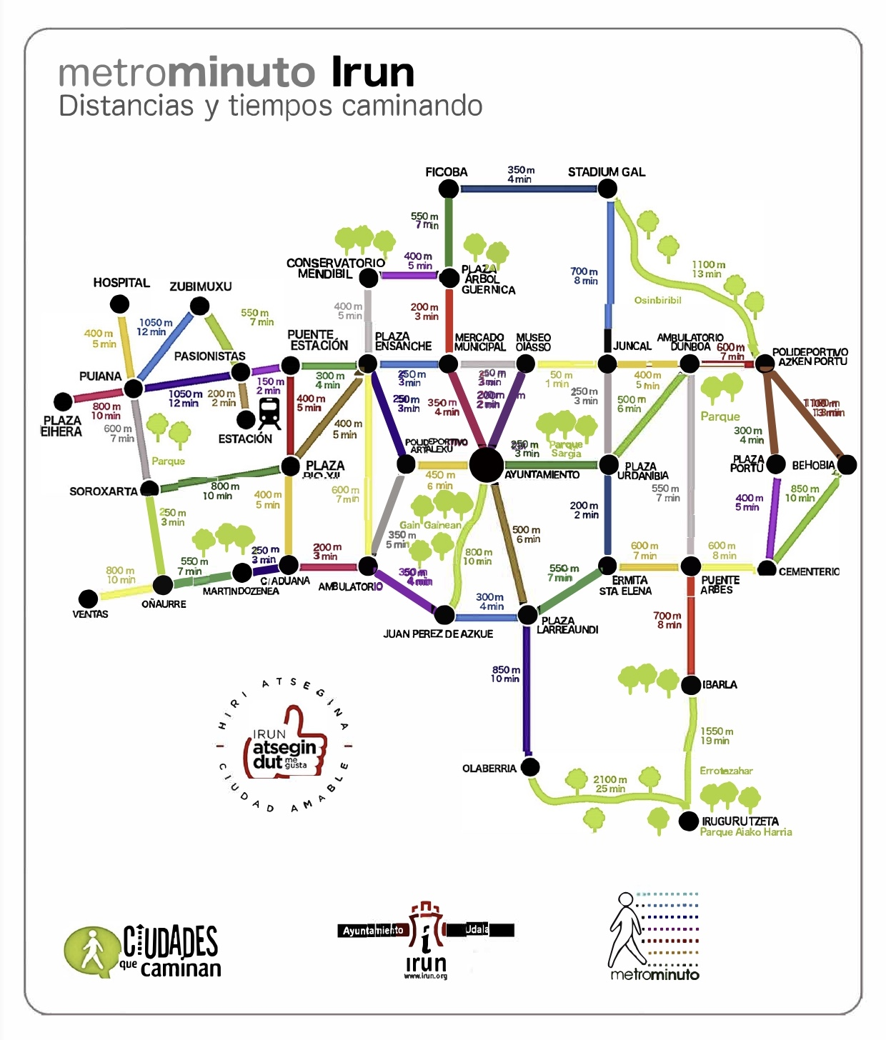 Metrominuto Irun