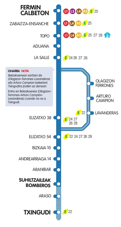 L2-San Juan-Ventas-Txingudi-M 2020