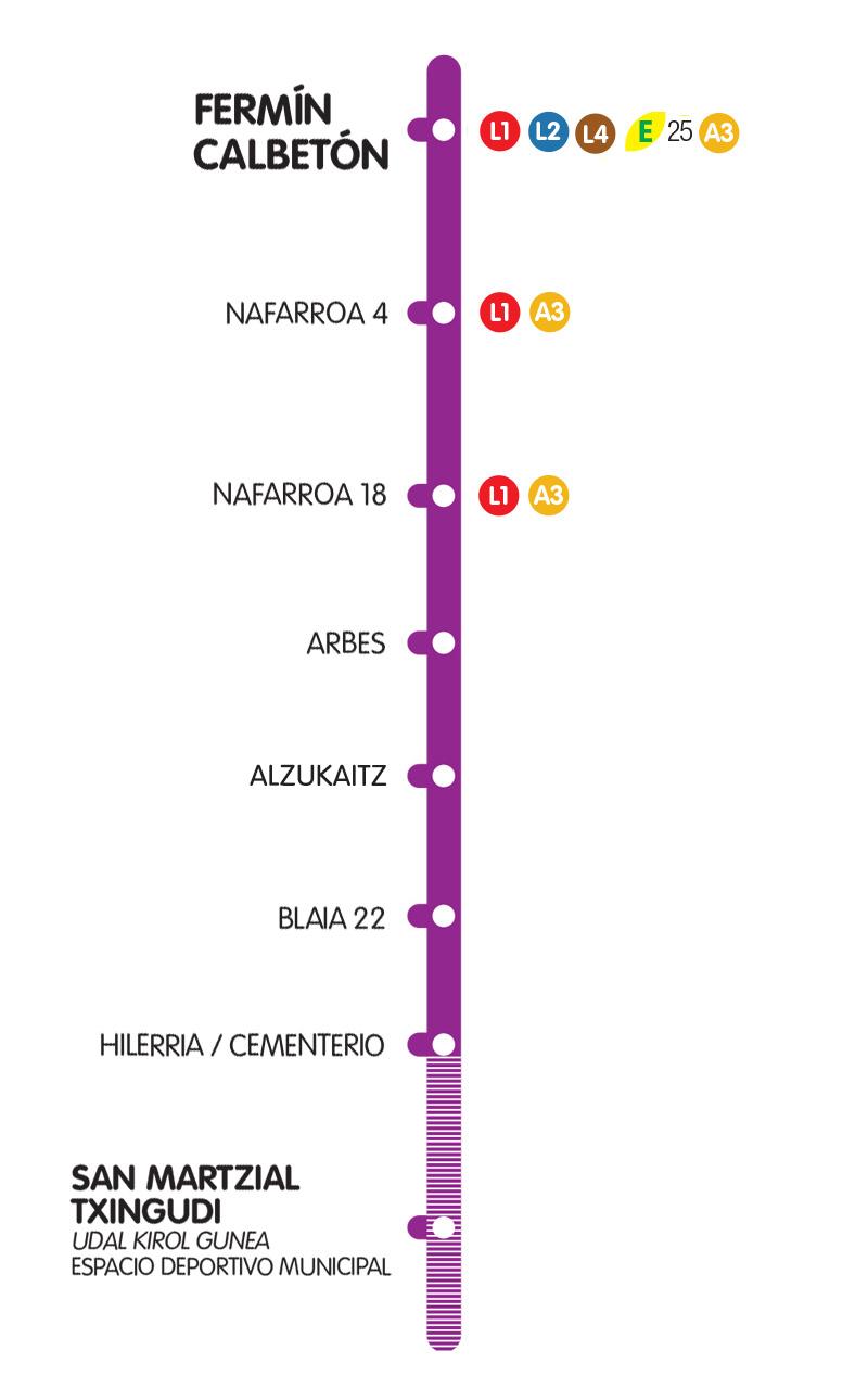 Irunbus L3 San Juan - Artia 2020